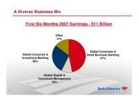 bank of america investor relations
